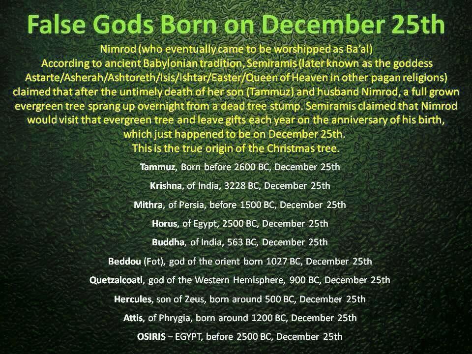 Image result for december 25th birthdays of false gods